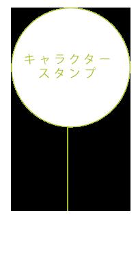 キャラクタースタンプ