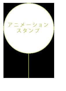 アニメーションスタンプ